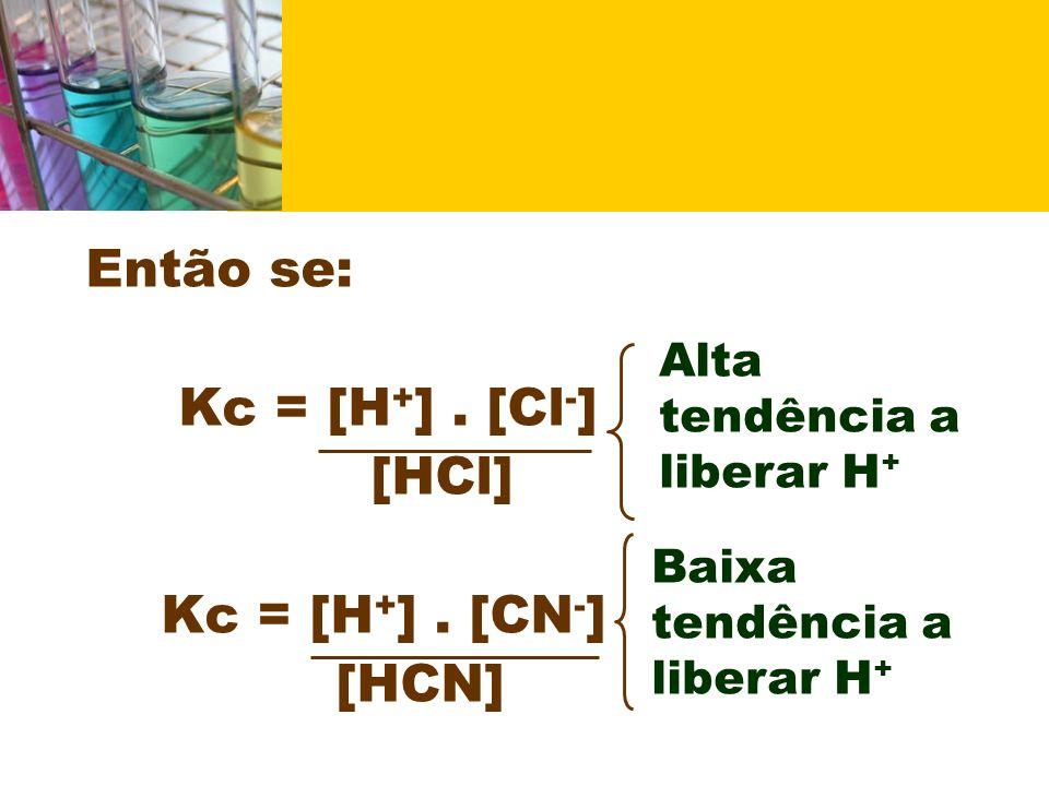 Kc = [H+] . [Cl-] [HCl] Kc = [H+] . [CN-] [HCN]
